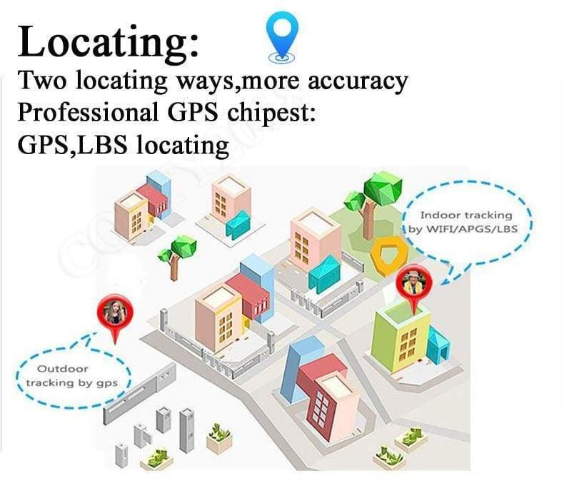 Smart GPS WIFI Tracker Watch for Kids - Smart Watches